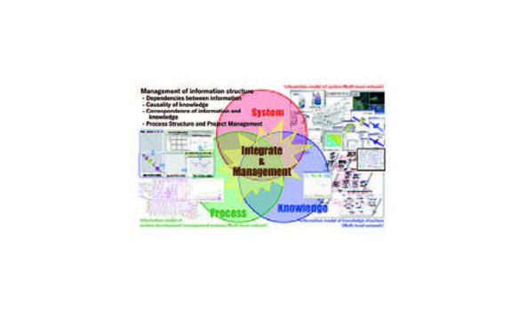 System Design Engineering & Management