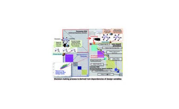 複雑システムのデザインとマネジメント