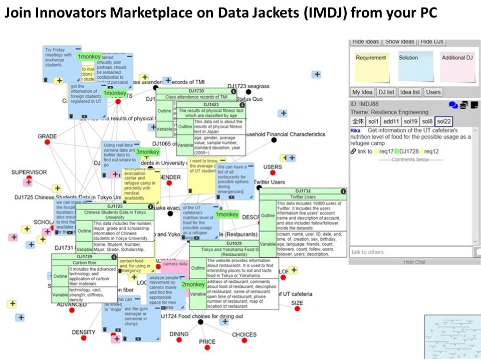 Discover Chances in Data Toward Innovations