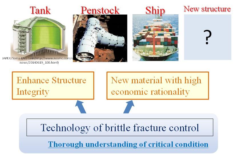 次世代エネルギー政策と未来型材料創出